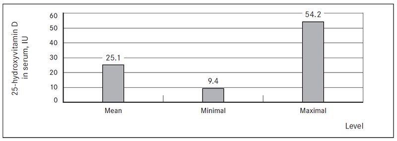 Diversity of CD1a Positive Cells in Case of 25